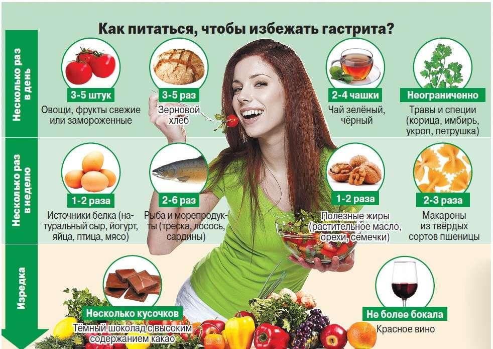 Салаты при гастрите: рецепты овощных и фруктовых блюд, рекомендации