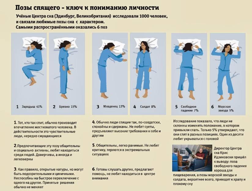 психология сна позы в картинках довольно экзотичный