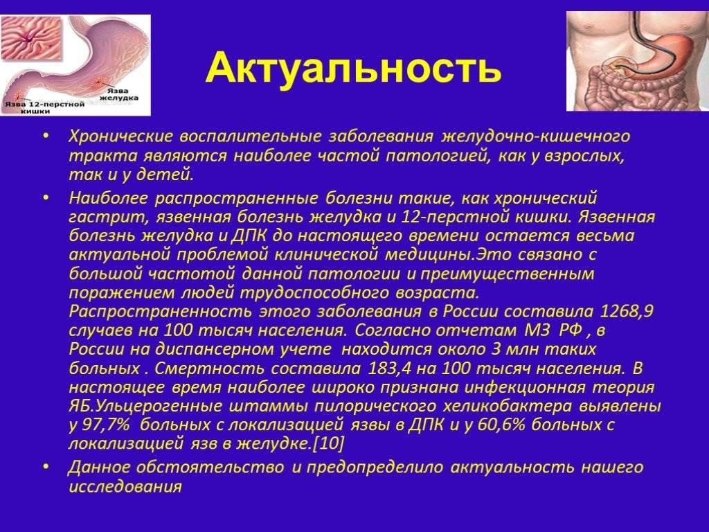Ком в горле при гастрите: лечение, народные средства