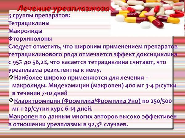 Схема лечения уреаплазмы у женщин: эффективные препараты