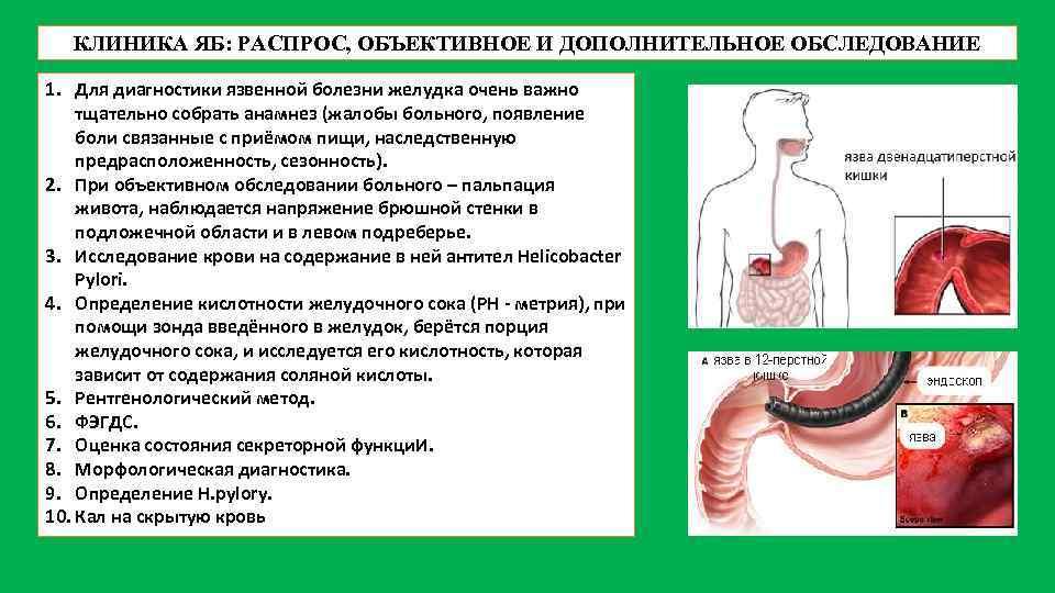 Приступ гастрита: симптомы и главные методы облегчения состояния