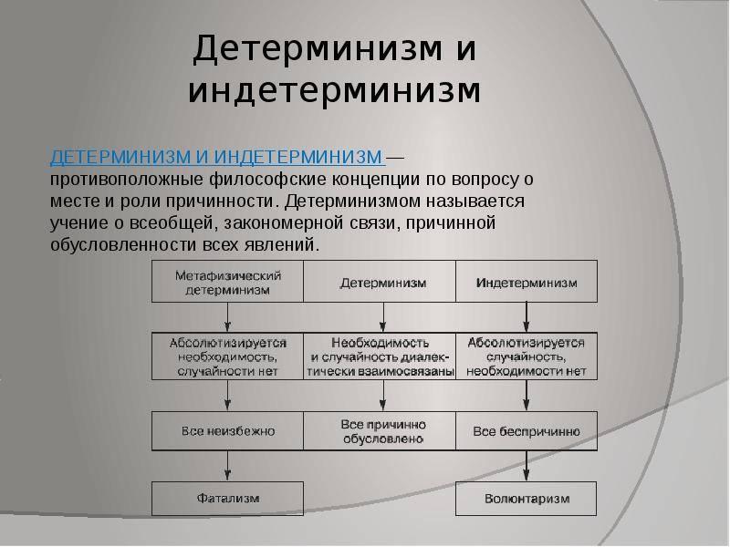 Детерминизм в психологии. что это такое простыми словами, принципы, определение, виды, формы