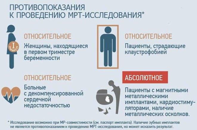 Мрт брюшной полости с контрастированием что показывает