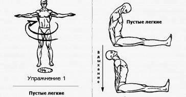 5 тибетских упражнений «око возрождения» (жемчужины тибета)
