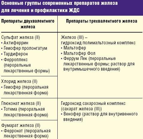 Гипоксемия: симптомы, лечение и прочие рекомендации