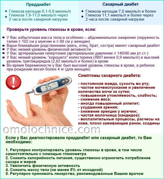 Преддиабет: показатели сахара в крови, что делать и можно ли вылечить, симптомы и уровень глюкозы у детей