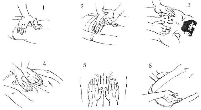 Мануальный массаж – что это такое?