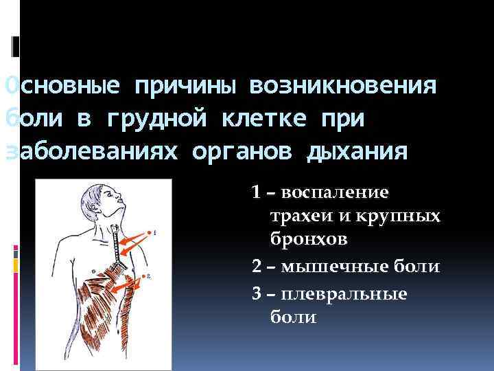 Давящая боли в грудине посередине, при вдохе тяжело