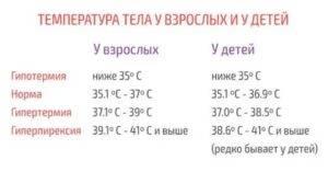 Температура 35.5 у ребенка после антибиотиков. почему у ребенка пониженная температура тела и что с этим делать