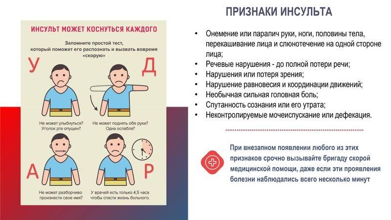 Инсульт: что делать при первых признаках до приезда скорой помощи
