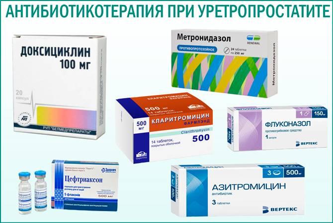 антибиотики при уретрите и простатите