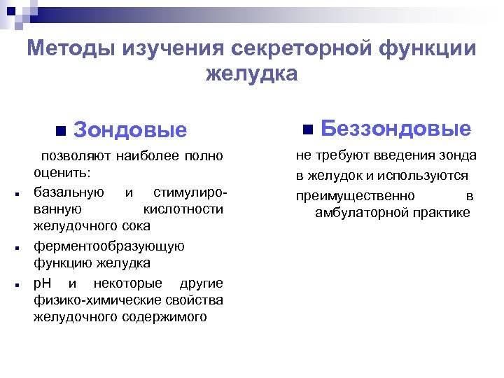 Исследование содержимого желудка. анализы. полный справочник