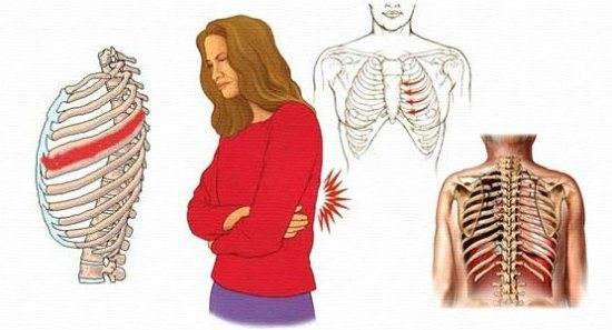 Боль за грудиной посередине, что делать?