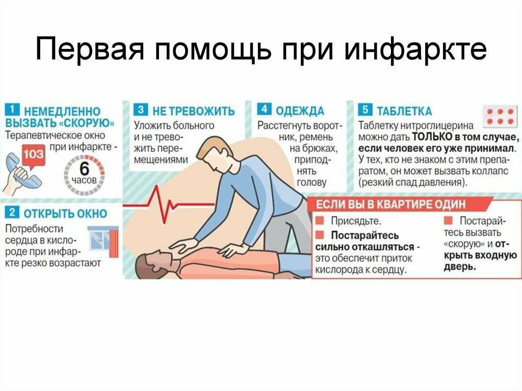 Инсульт — что делать? признаки, первая помощь и методы лечения по видам инсульта | здорова и красива