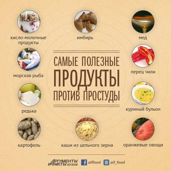 Лечение коронавируса народными методами – 10 рецептов
