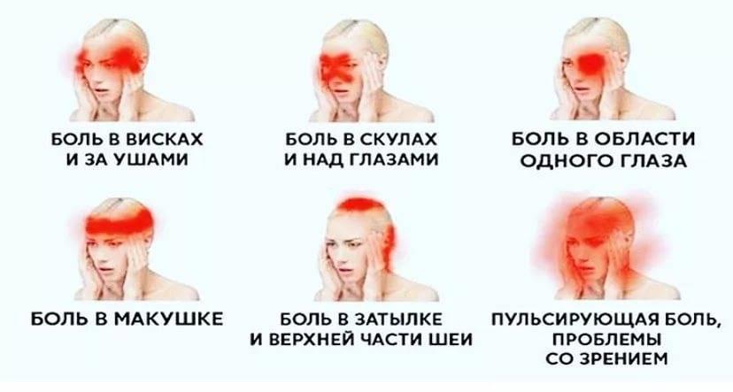 Если болит голова в висках