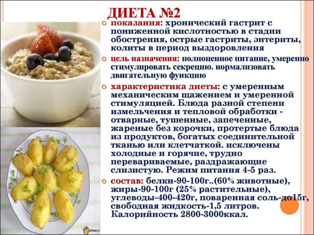Какие салаты можно при гастрите рецепты с фото