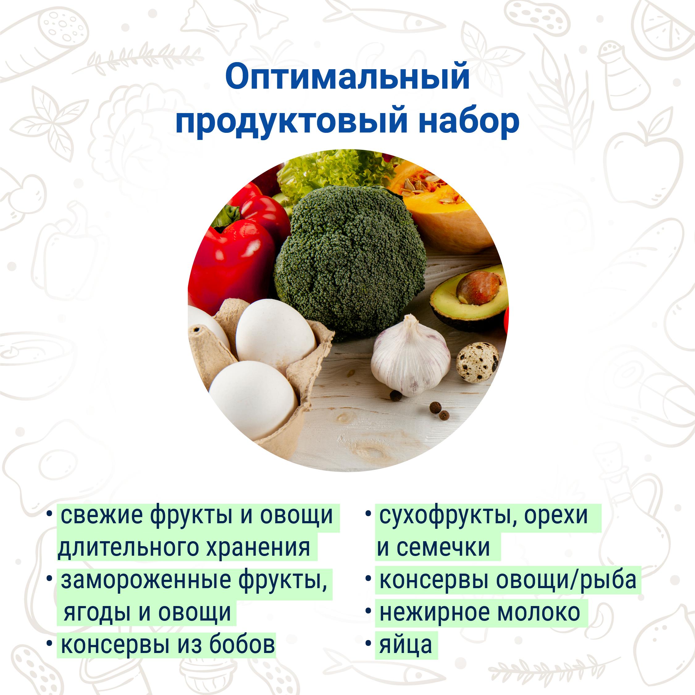 Диета при коронавирусе, правильное питание