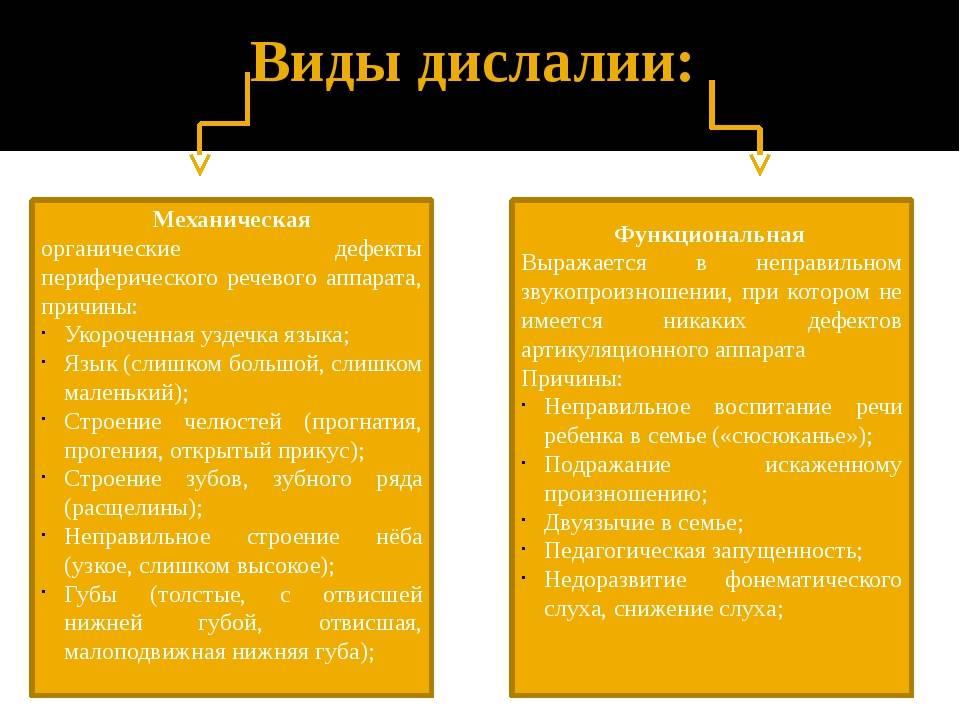 Особенности сенсорной и моторной дислалии