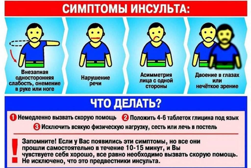 Микроинсульт: первые признаки, симптомы, последствия, лечение