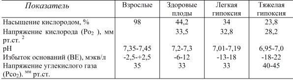 Почему так важны дни с 5-го по 10-й при заражении коронавирусом — новости барановичей, бреста, беларуси, мира. intex-press