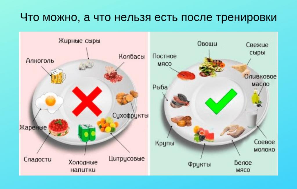 Передаетсяли коронавирус через продукты питания: можноли заразиться, сколько живет, как обрабатывать