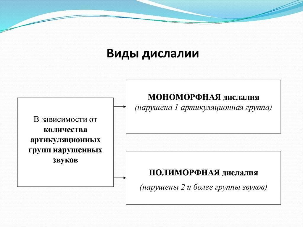 Механическая дислалия - причины, симптомы, коррекция