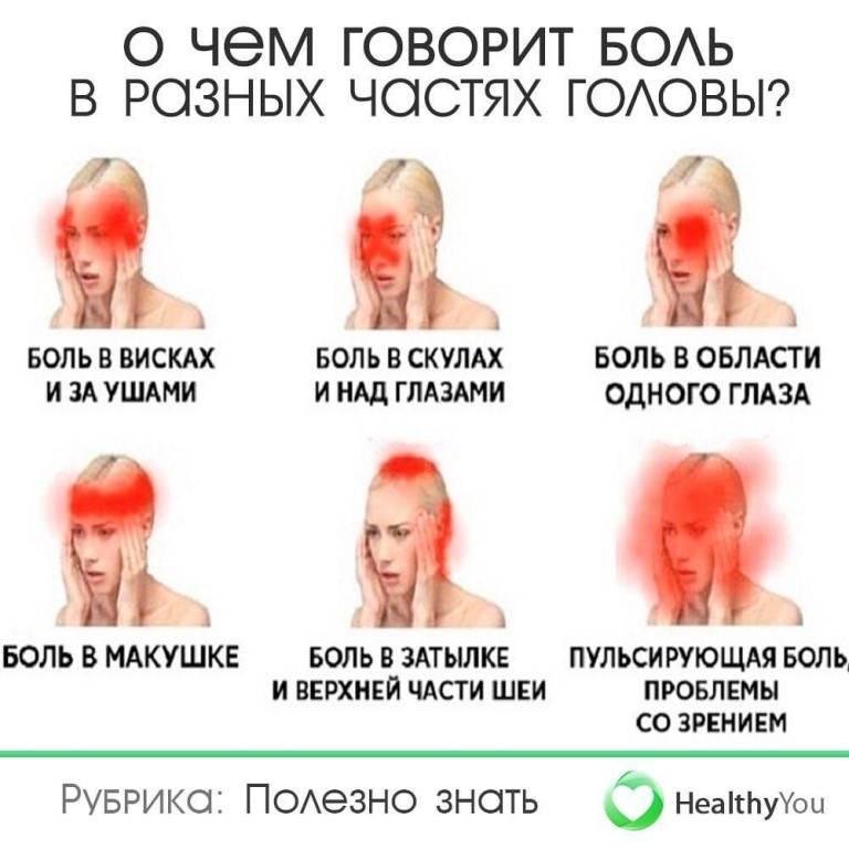 Боль в виске справа отдает в глаз: причины, первая помощь, лечение oculistic.ru боль в виске справа отдает в глаз: причины, первая помощь, лечение