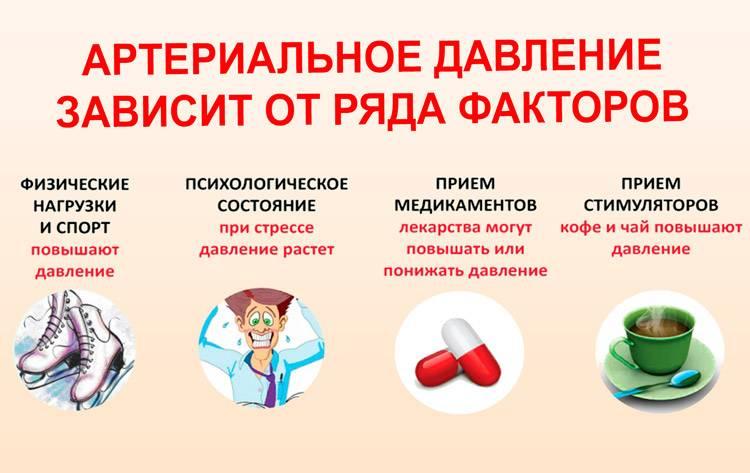 Какие лекарства принимать при давлении 130 на 90