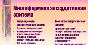 Многоформная экссудативная эритема, клинические, иммунологические и терапевтические особенности. причины и лечение многоформной экссудативной эритемы
