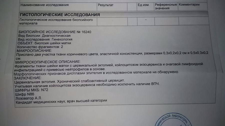 ᐉ серозометра в менопаузе лечение народными средствами - sp-medic.ru
