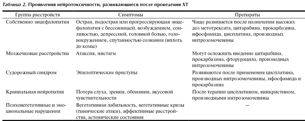 Лечение полинейропатии народными домашними средствами. лечение полинейропатии народными средствами - окулист