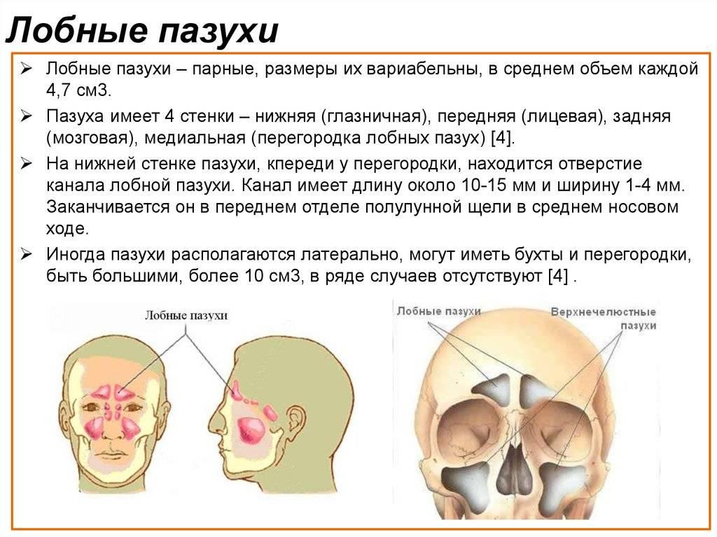 Киста верхнечелюстной пазухи причины и лечение: мрт пазух и методы терапии