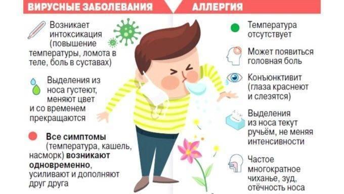 ➤ охрип голос у ребенка при орви - чем лечить