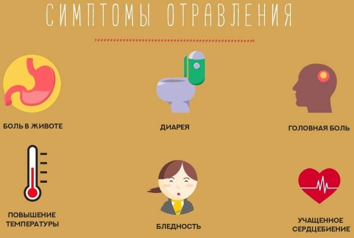 Пищевое отравление у ребенка: симптомы и лечение, что делать в домашних условиях