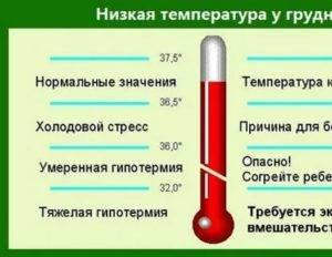 У ребенка низкая температура и потливость: причины
