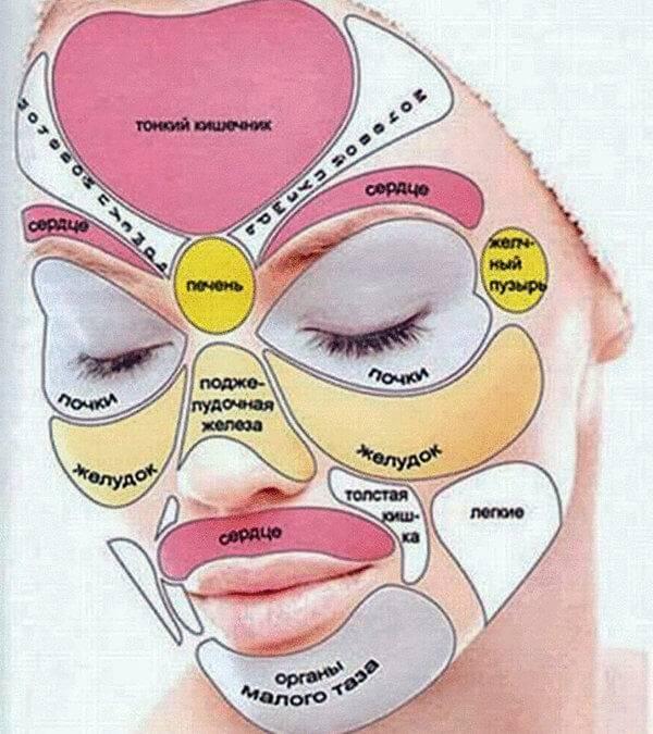 Сыпь на лице: виды, причины, признаки, фото и лечение
