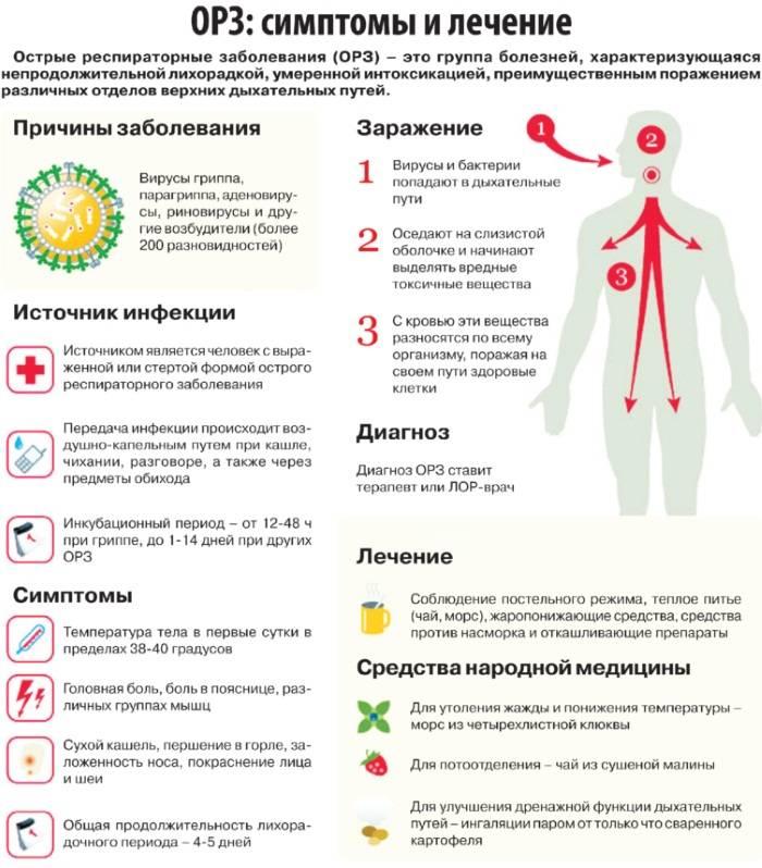 Высокая температура при онкологии 4 стадии о чем это говорит   helpprostata