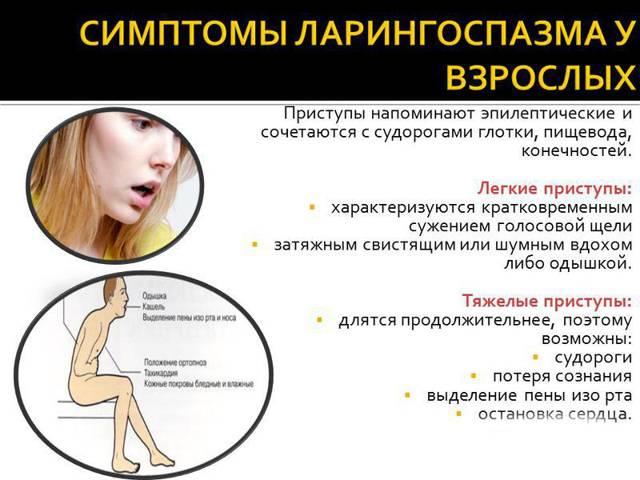 Парасомния - симптомы нарушения сна | medapteka - ваш личный помощник в диагностике болезней