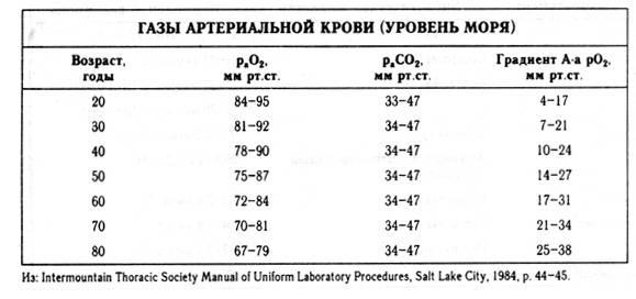 Уровень кислорода в крови: что нужно знать? | мое здоровье уровень кислорода в крови: что нужно знать? | мое здоровье