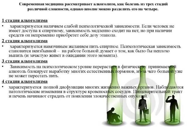 Что капают при алкогольной интоксикации на дому и какие капельницы