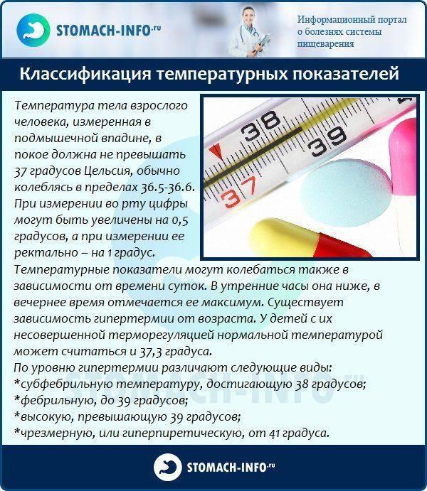 Скачки температуры тела при онкологии