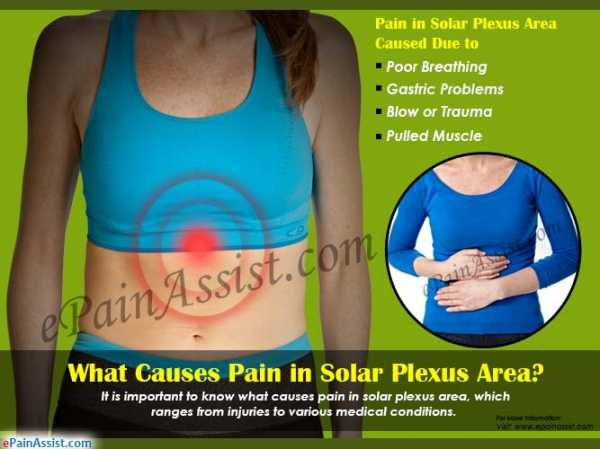 Боль в желудке в области солнечного сплетения - лечение гастрита