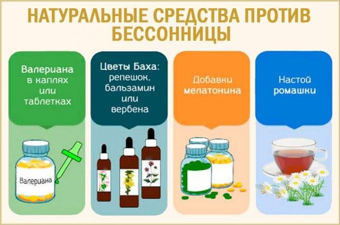 Лечение бессонницы лекарствами и народными средствами | nmedik.org