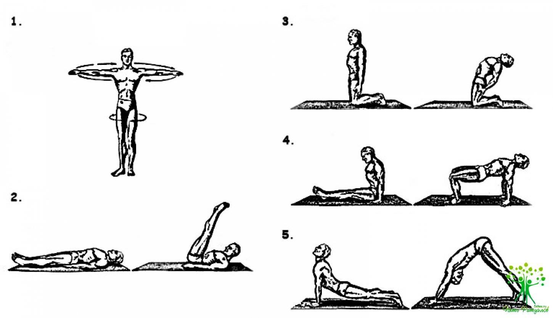Око возрождения - гимнастика тибетских монахов. упражнения пять тибетцев. - женский сайт сжс