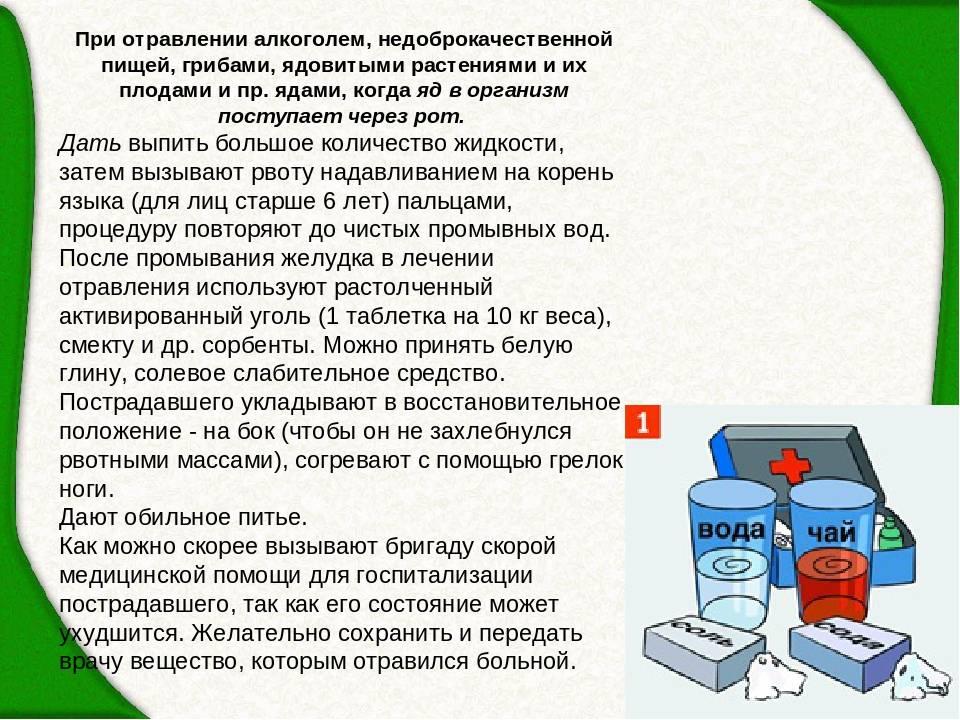 Таблетки и лекарства от пищевого отравления: список отравление.ру таблетки и лекарства от пищевого отравления: список