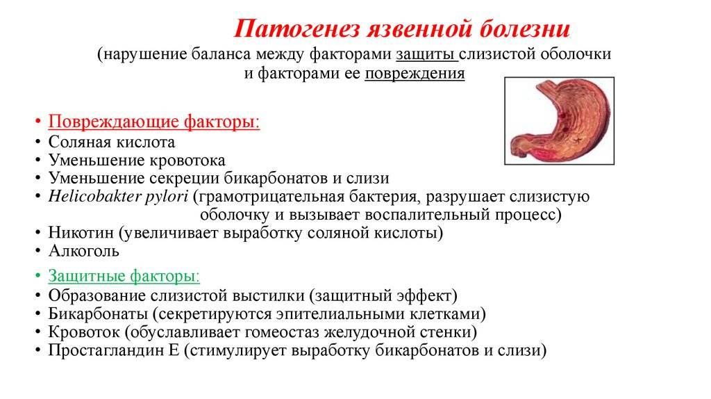 Коронавирус и жкт