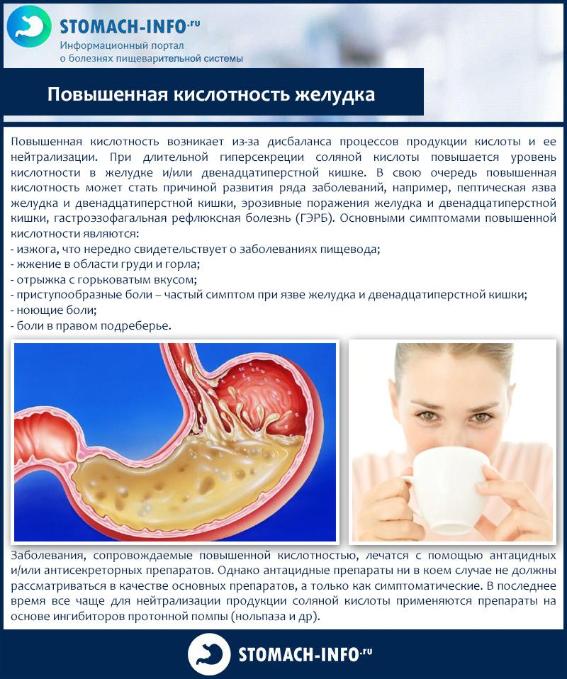 Заболевание гастрит: симптомы и лечение