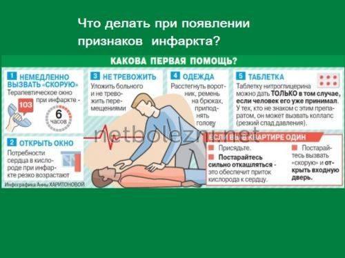 Подозрение на предынфарктное состояние: первая помощь и лечение