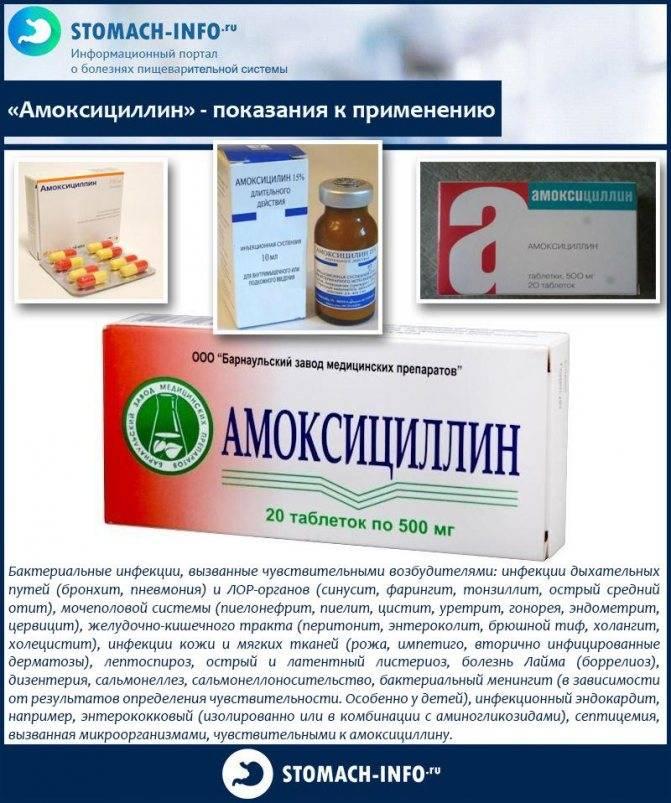 Таблетки при гастрите желудка при повышенной кислотности